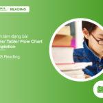 Các bước làm dạng bài Notes/Table/Flow Chart Completion trong IELTS Reading
