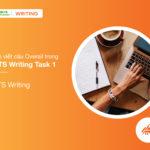 Cách viết câu Overall trong IELTS Writing Task 1 và ví dụ cụ thể